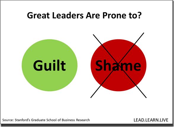 guilt v shame