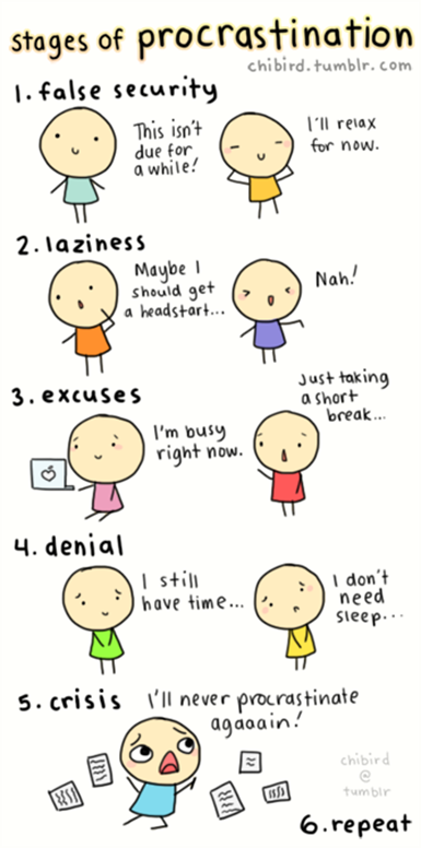procrastination - funny
