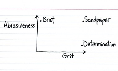 grit and abrasiveness chart
