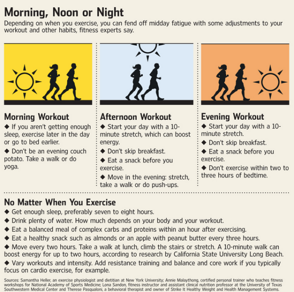 Midday Fatigue? Read on. – Live & Learn