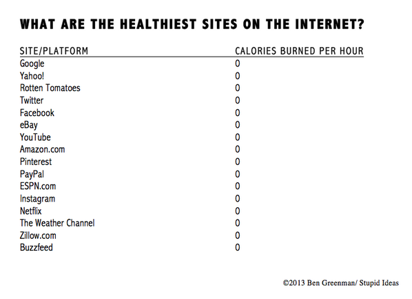 healthiest sites on internet-funny