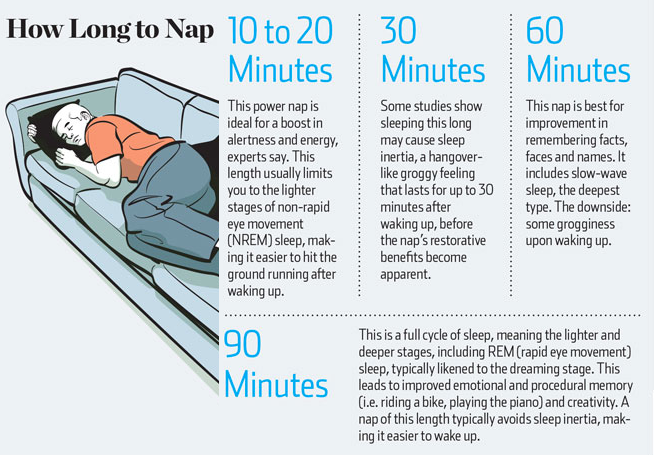 perfect power nap length