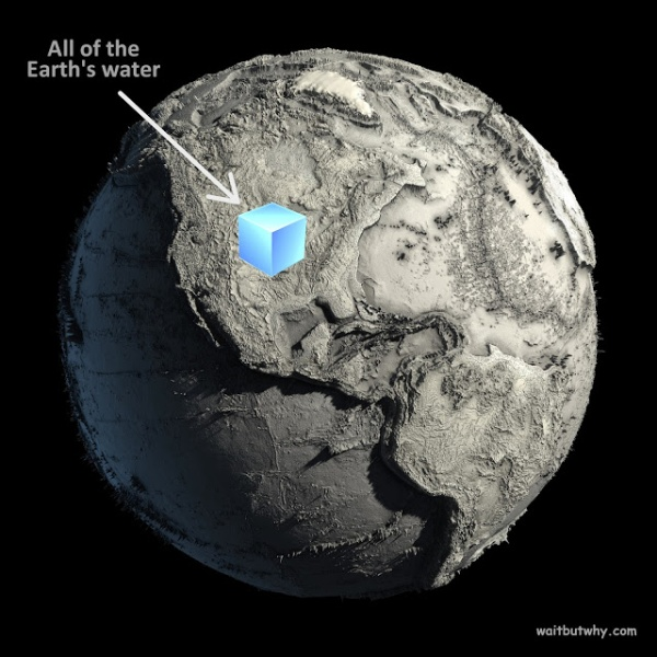 water cube on earth