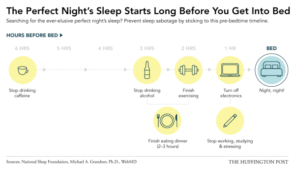 sleep-chart-insomnia