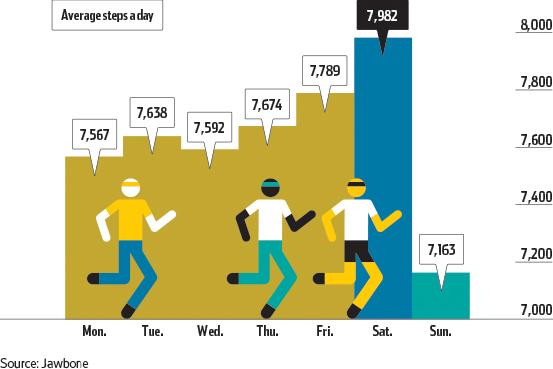 diet,exercise,walk,run,walking,running,weight loss,inspiration,steps