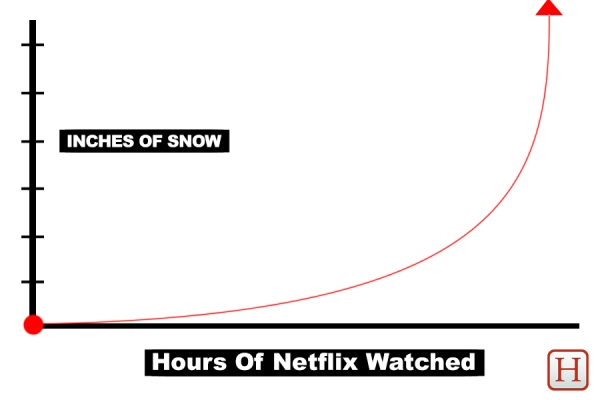 snow-winter-netflix-movie