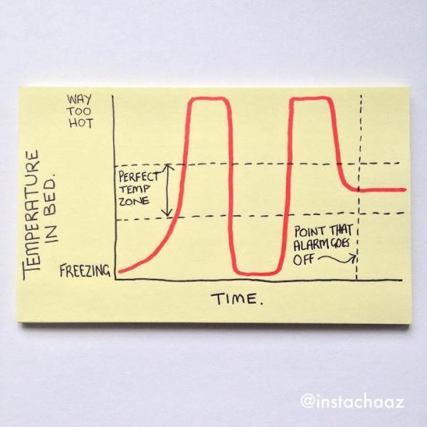 insta-chaaz-sleep-funny-chart