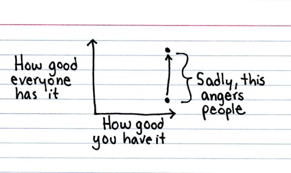 chart-success-more